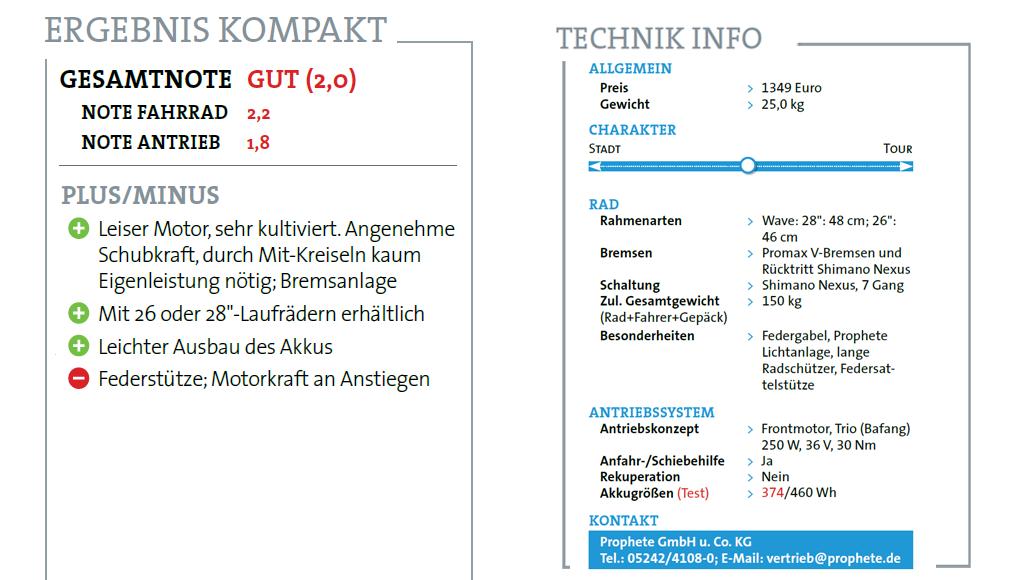 Niedlich Adressblatt Vorlage Zeitgenössisch - Dokumentationsvorlage ...