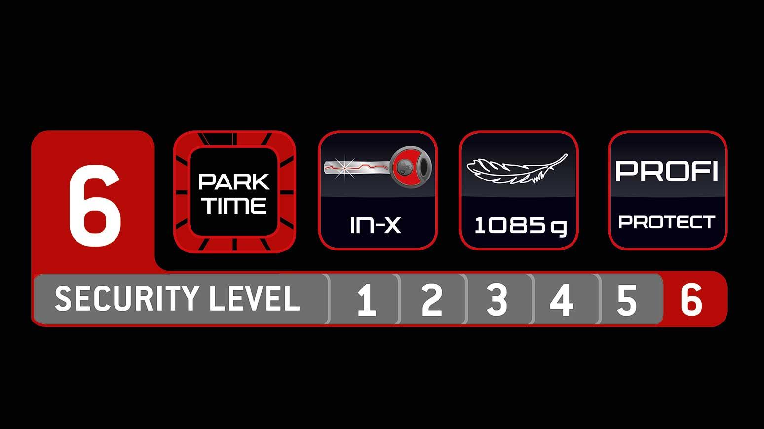 Das Trelock Security Level-System stellt zusätzlich eine Zeitkomponente dar - So lange könnte das Rad sicher abgestellt sein.