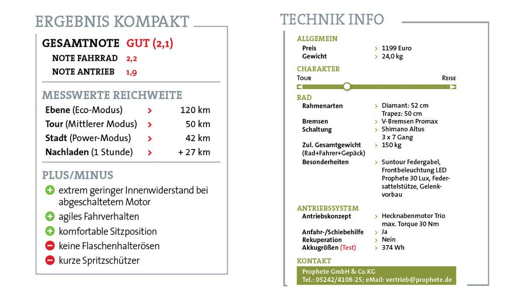 Charmant 120 V Schaltung Ideen - Elektrische ...