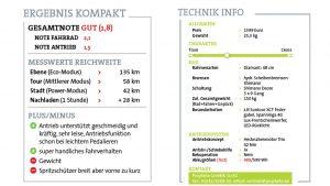 Technische Daten Rex Graveler e8.7