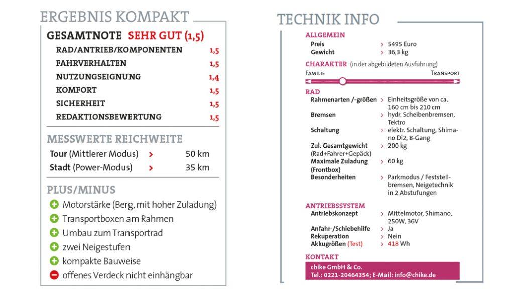 Technische Details zum chike e-kids im Überblick.
