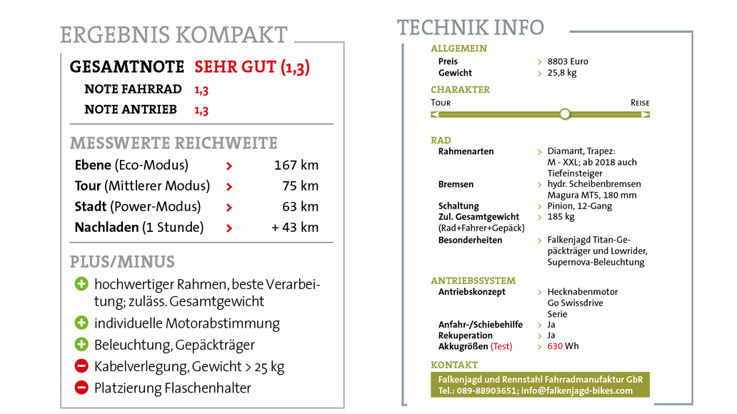 Specs-Falkenjagd-Hoplit-PI - RADfahren.de