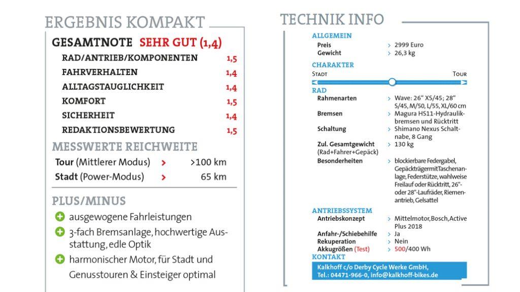 Die technischen Details des Kalkhoff Agattu Excite B8 im Überblick.