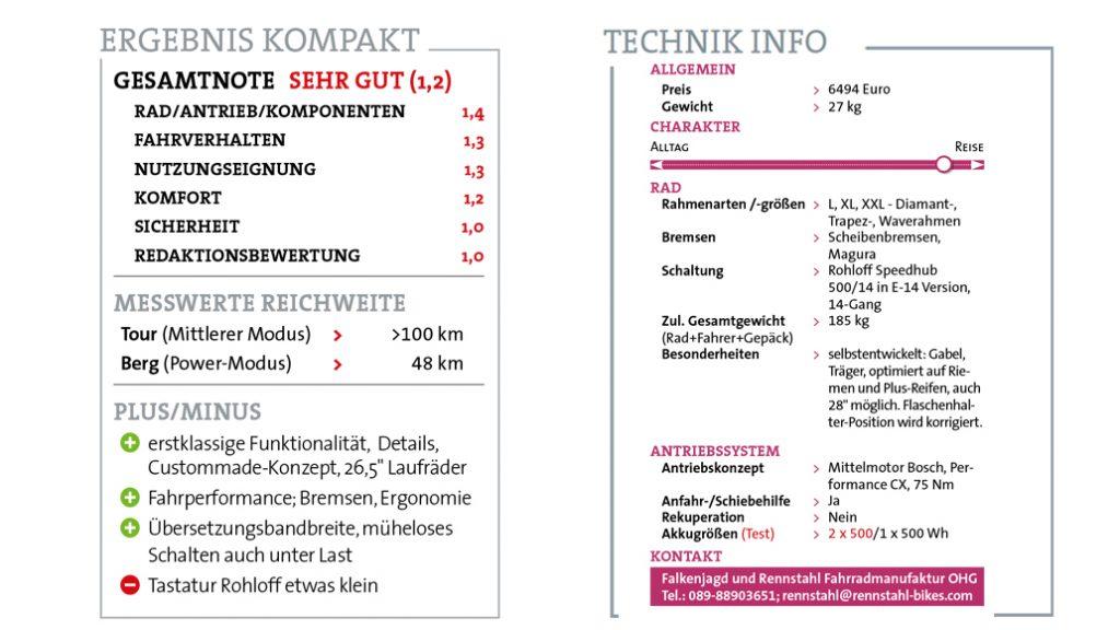 Alle technischen Daten des Rennstahl 853 E Reiserad Rohloff im Überblick.