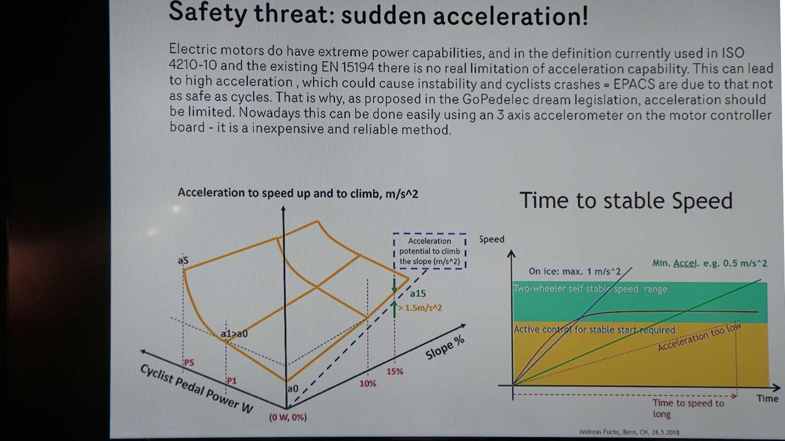 Die neue Beschleunigungsformel soll Pedelecs noch sicherer als Fahrräder machen ... dann bräuchte es keine Versicherung.