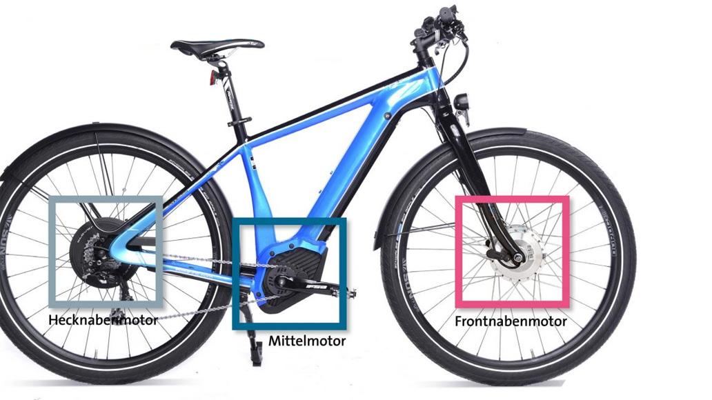 e bike motor kaufberatung welcher ist der richtige. Black Bedroom Furniture Sets. Home Design Ideas