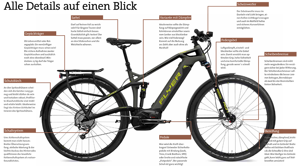 abs im e bike winter tipps elektrorad sonderheft. Black Bedroom Furniture Sets. Home Design Ideas