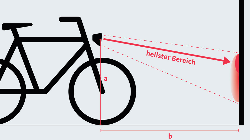 fahrrad licht im test ausleuchtung leuchtniveau montage