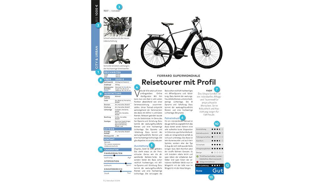 Ablauf beim E-Bike-Test, Elektrorad, E-Bike-Test, Test, Kaufberatung
